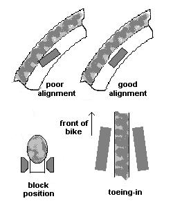 [cml_media_alt id='57646']Block alignment[/cml_media_alt]